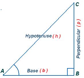 Class ten Math-Trigonometry-NCERT Solution2
