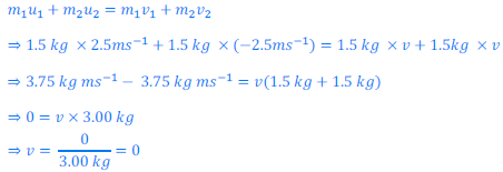 Newtons Law of Motion 5