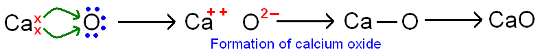 Formation of calcium oxide