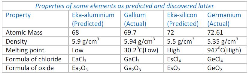 periodic table4