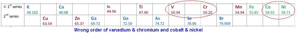 periodic table6