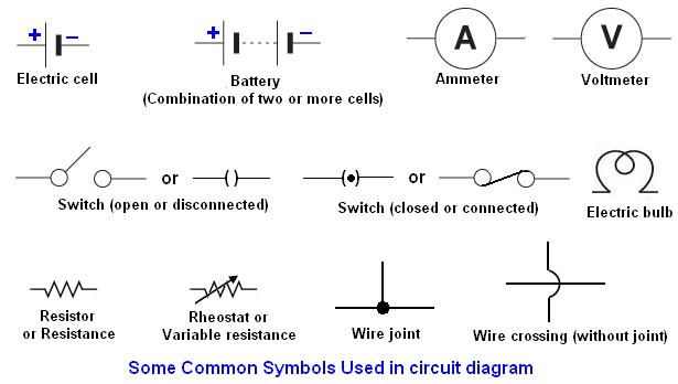 symbols used in circuit diagram