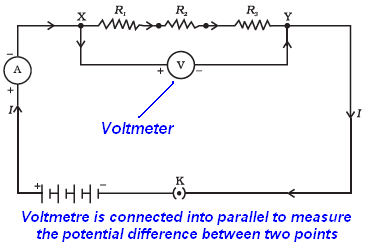 ncert questions electricity voltmeter