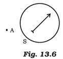 electromagnet exemplar solution 13