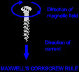 electromagnetism exemplar solution 14