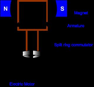 electromagnetism exemplar solution 29