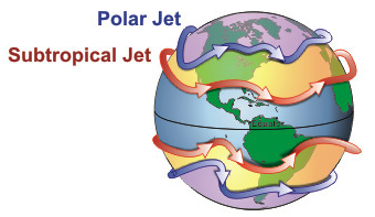 9 Geography - Polar jet